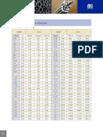 PESO DE ACEROS POR METRO.pdf