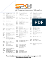 SPKH Acronyms and Abbreviations_P Slater