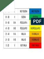Tabla Geomecanica Rmr