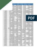 358007 Datos Estación PSB Peraca 363