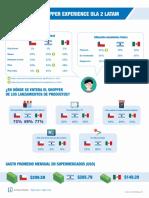 Infografia del estudio