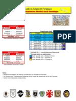 Resultados da 2ª Jornada do Campeonato Distrital da AF Portalegre em Futebol