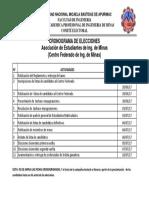 Cronograma de Actividades Con Fines de Elegir Nuevos Representantes Para El Centro Federado de Ingeniería de Minas