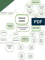 EF4 Mapa Conceptual Sobre Planeación Agregada