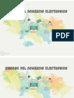 Fraudesmas Comunes en El Comercio Electronico