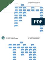 Mapas conceptuales investigacion