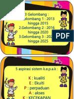 Gelombang Dan Anjakan Pendidikan