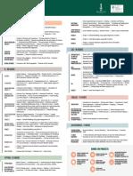 DSP Detailed Curriculum