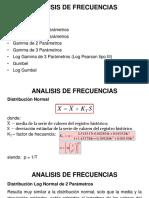 5. Análisis de Frecuencias - Distribuciones de Probabilidad