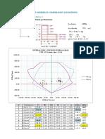 Interaction Diagram make in Etabs