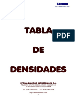 001 tabla_densidades.pdf