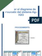 Obtener El Diagrama de Pourbaix Del Sistema Ag