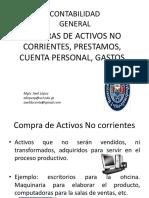 Caja Chica, Cuenta Personal, Activos No Corrientes