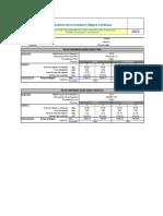 D-CC-F-58 VE01 Ensayo Para Determinar El Peso Unitario Del Agregado