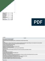 CPAR Summary - WK 144.xlsx