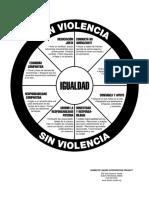 Rueda de igualdad.pdf