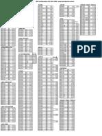 Tabela MW Industria - Janeiro-13.pdf