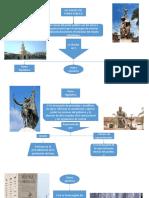 Las Ramas Del Poder Publico para Básica Primaria