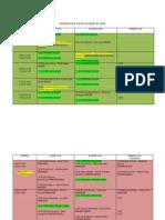 horariomodificado