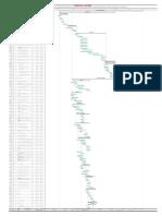 Cronograma Avance Físico de un proyecto de inversión