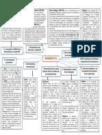 Proceso Hermeneutica Gordin resumen libro