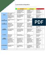 Rúbrica-de-evaluación-de-una-presentación-de-diapositivas.pdf