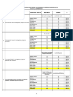 Data Pendukung Spm Puskesmas Ronggur Nihuta (5 Desember 2017)
