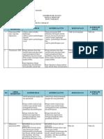 9 Kajian Manajerial Oleh Kepala Sekolah.docx