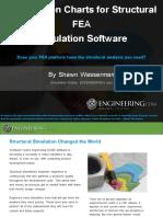 Comparison Chart Structural Simulation