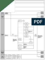 100401 ExecuteDiscreteProduction Fusion1.0.12 BPEApproved