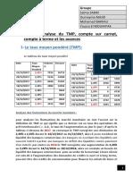 Devoir - Analyse du TMP, compte sur carnet, compte à terme et les avances