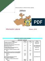 Perfil Jalisco