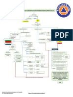 Diagrama PIPC
