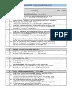 Senarai Semak Pengurusan ICT MPS