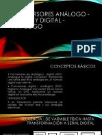 Convertidores DAC ADC