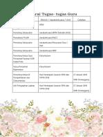 senarai tugas