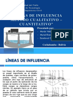 Líneas de Influencia Pp
