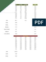 Estatística Exercício Variância 28Fev CEQ