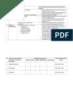 Jadual Huraian Dokumen Sokongan