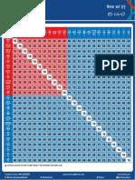 Final Fare Chart