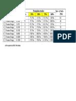Range Testing Pressure Gauge