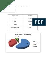 bank of india data analysis.docx