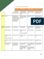Business Entity Comparison Table
