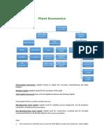 Plant Economics