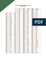 Tabla Conversion DMC-ANCHOR