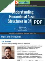 Understandinghierarchicalassetstructuresincmms2 150528123823 Lva1 App6891