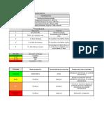 Matriz de Identificación de Peligros y evaluación de Riesgos Rev C