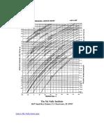 npsh graph.pdf