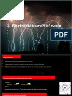 Cap.1 ElectrostáticaVacío