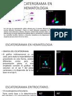 Escatergrama en Hematologia